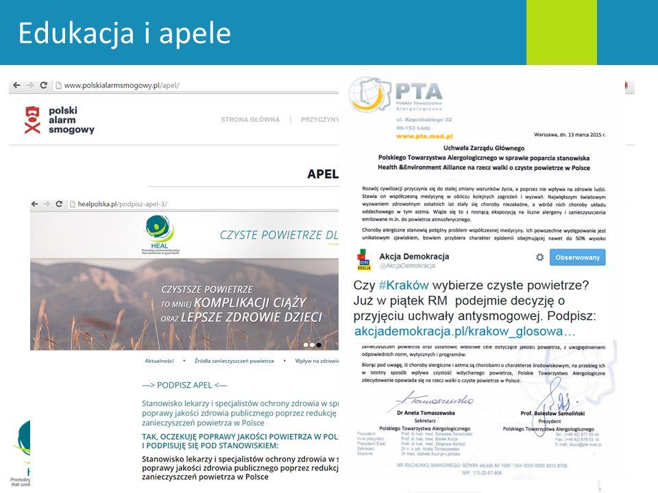 Edukacja i apele [Źródło: polskialarmsmogowy.pl, healpolska.pl, twitter.pl]